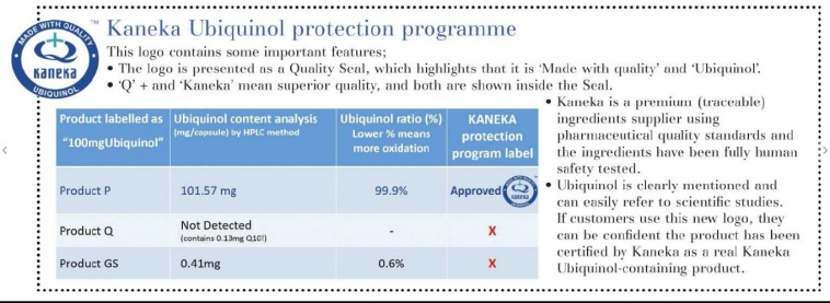 Kaneka_infographie