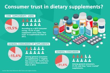 Infographic Consumer Trust June 2016